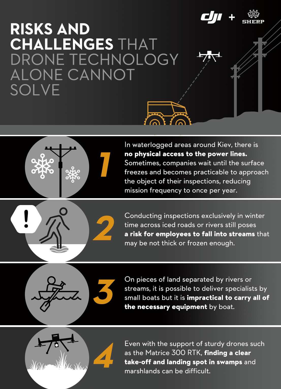ATVs Drone Inspection Challenge Infographic