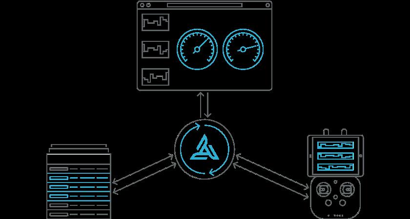AirData Data Sync