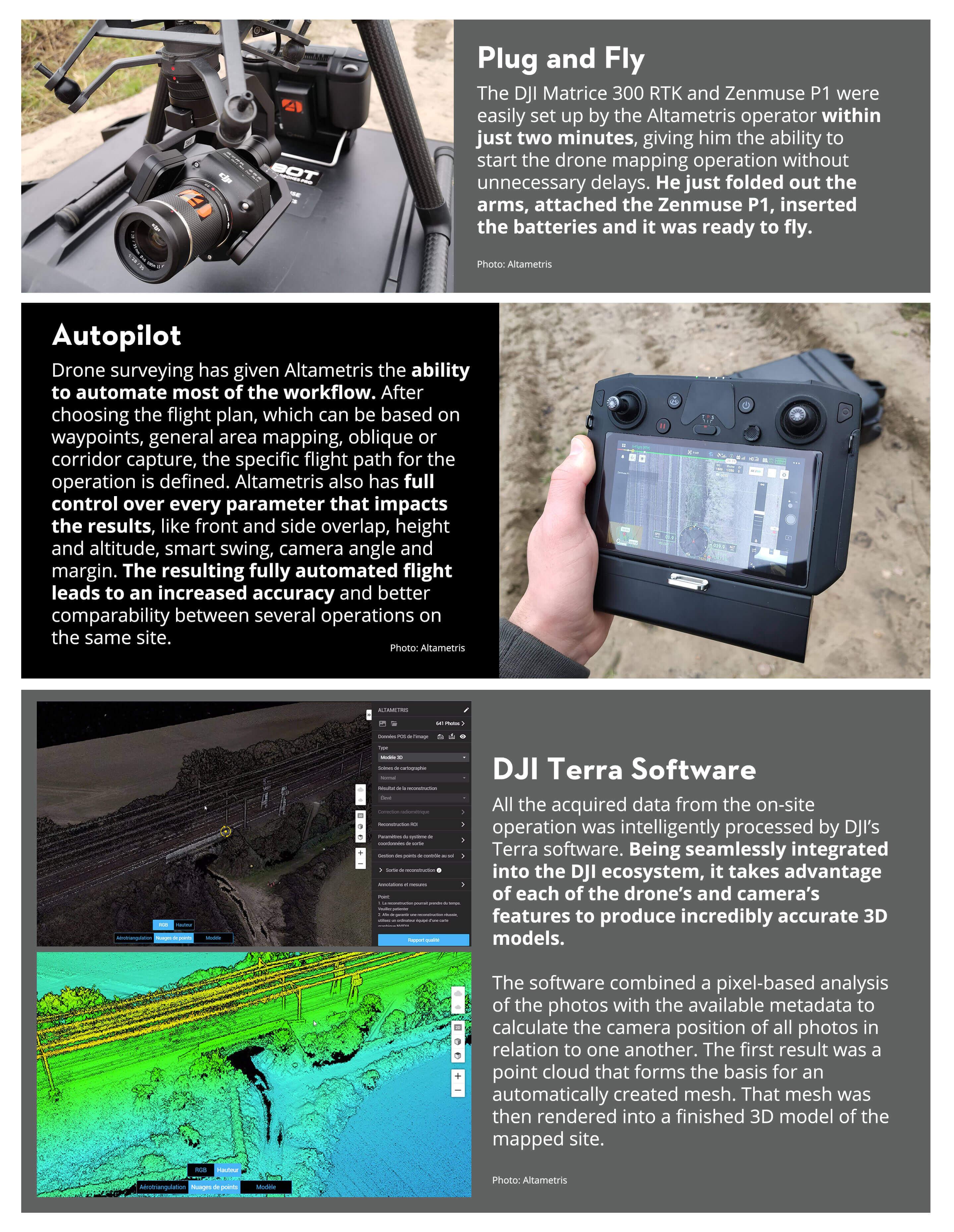 Altametris DJI Infographic 2