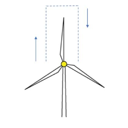 Wind Turbine Inspection 12 OClock