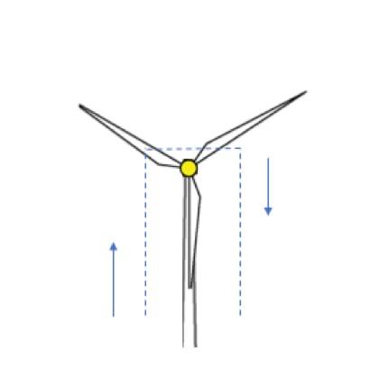 Wind Turbine Inspection 6 OClock