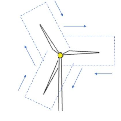 Wind Turbine Inspection Fixed Position