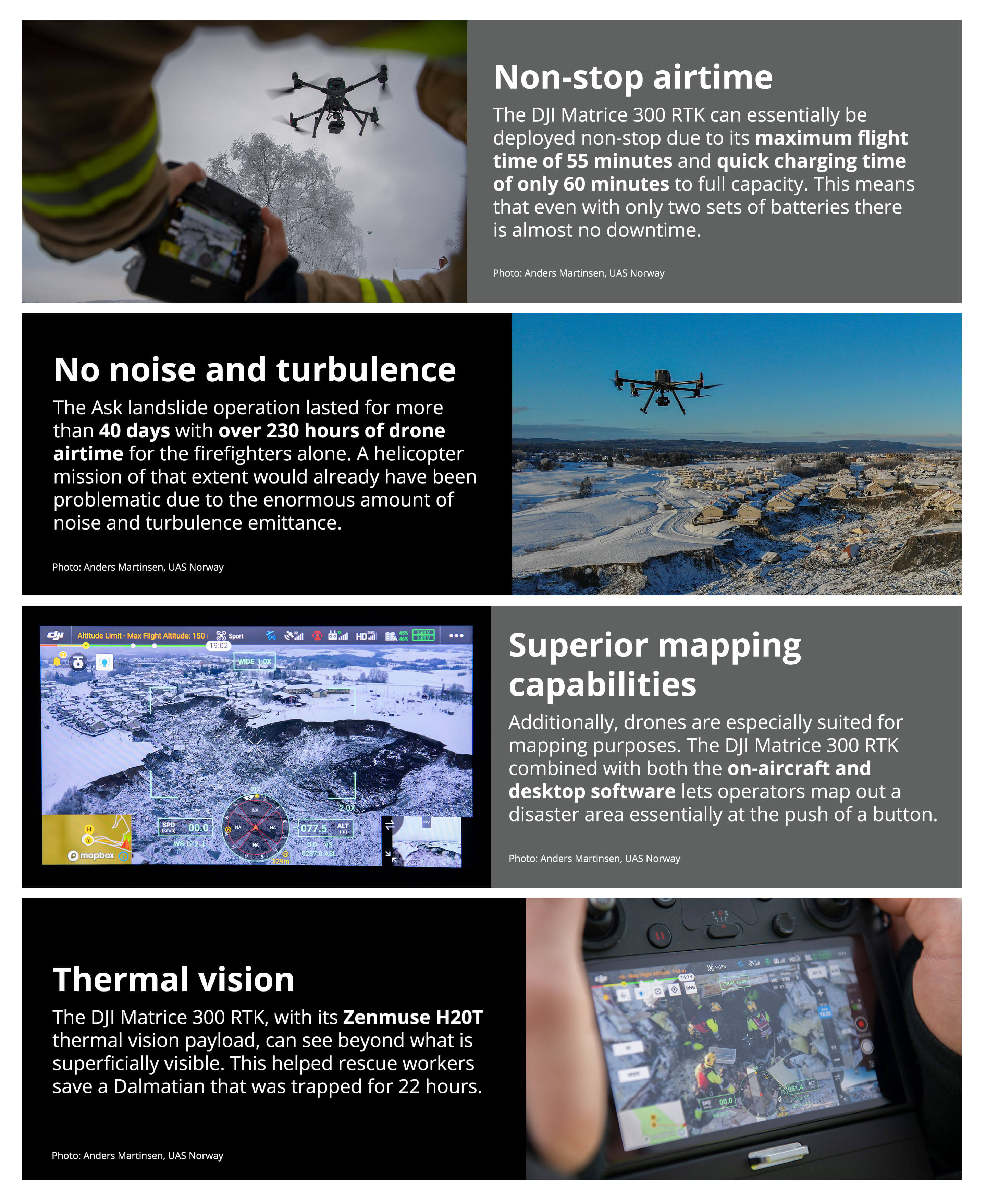 Norway Landslide Let Drones Search So You Can Rescue Graphic 3
